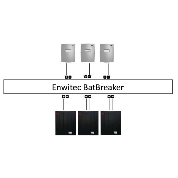 Enwitec Bat Breaker BYD extra safe 3 x inverter / 3 x battery