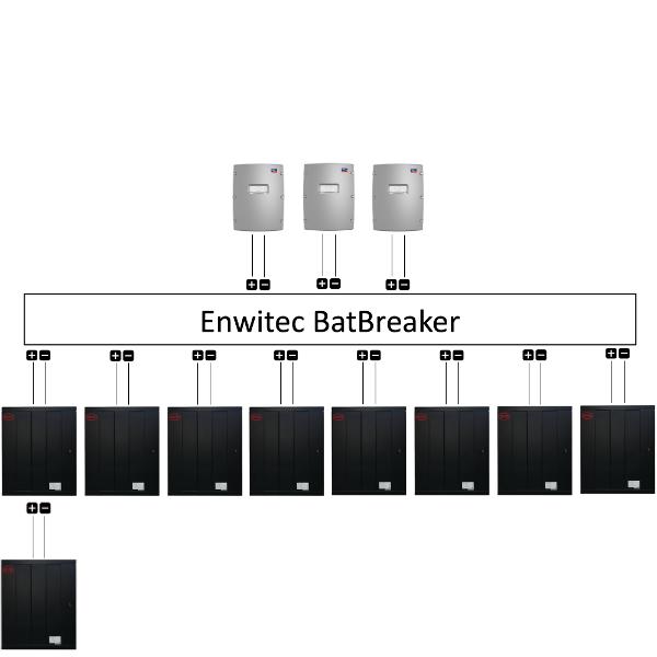 Enwitec Bat Breaker BYD extra safe 2x3 / 2x9