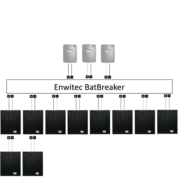 Enwitec Bat Breaker BYD extra safe 2x3 / 2x10