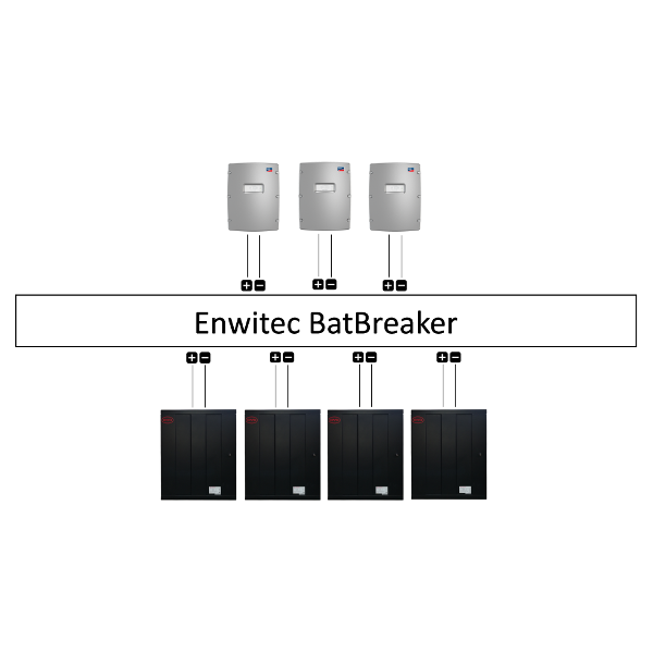 Enwitec Bat Breaker BYD extra safe 3 x inverter / 4 x battery