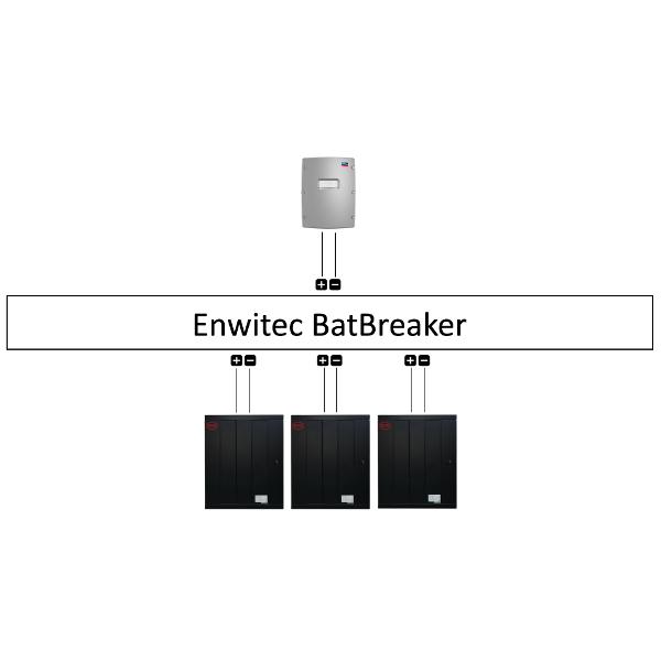 Enwitec Bat Breaker BYD extra safe 1 x inverter / 3 x battery