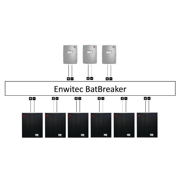 Enwitec Bat Breaker BYD extra safe 2x3 / 2x6
